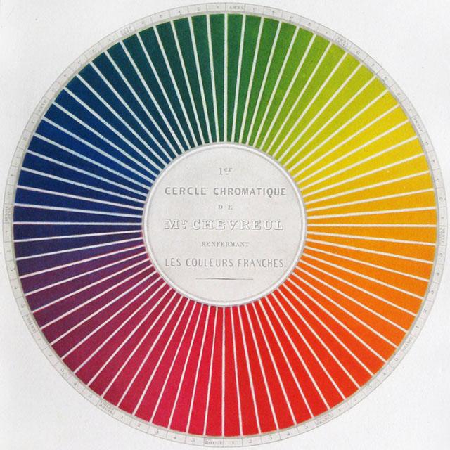 Cercle chromatique de Chevreul